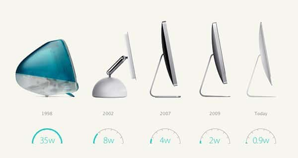 apple sustainable design