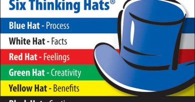 Data Processing Six Steps Of Critical Thinking - image 4