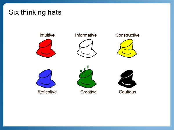 six thinking hats technique This tool enables groups to look at a decision from several points of view and was created by edward de bono in his book six thinking hats and is an important and powerful technique.