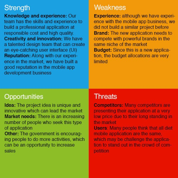 Swot Analysis Example Business Swot Analysis Example Sample