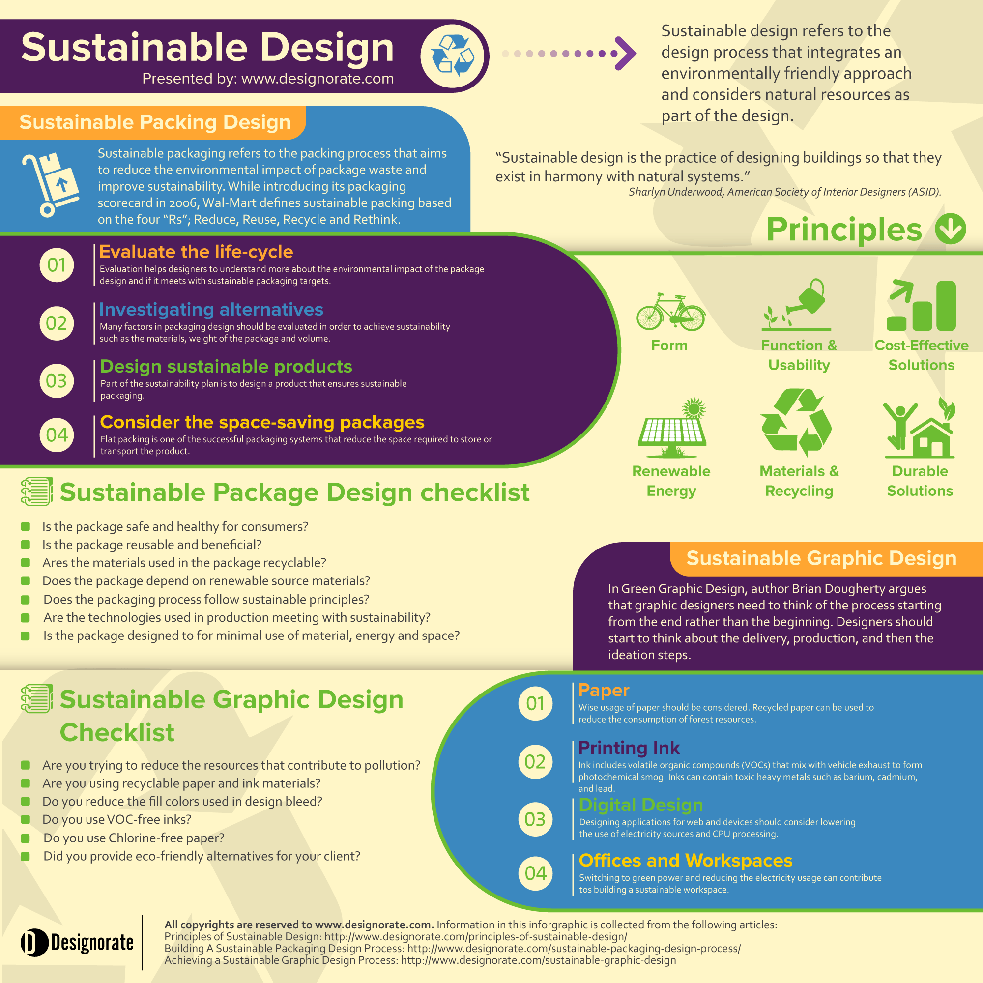 Infographic About Sustainable Design Download High Resolution Version
