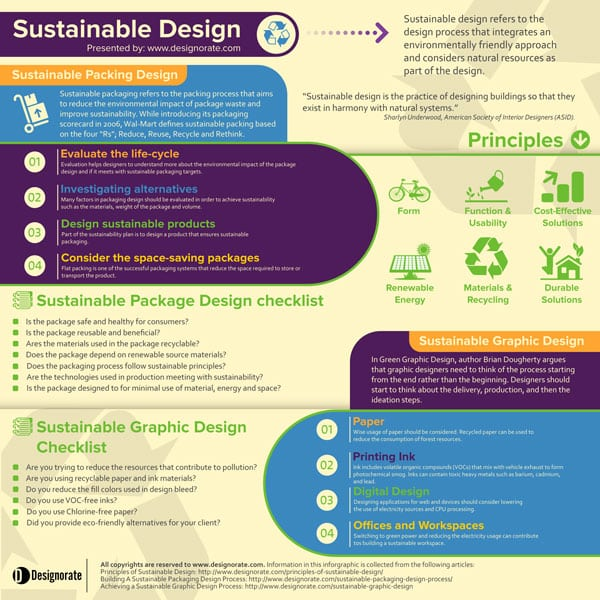 how to be sustainable work practices
