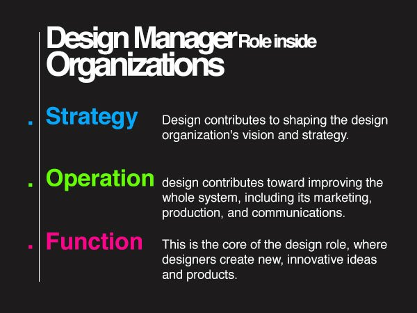 How Design Contributes to Strategic Thinking Inside the