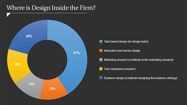 design companies in Egypt