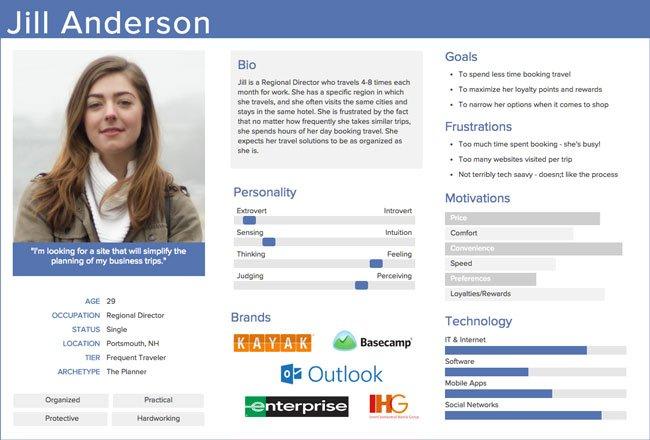 service design persona