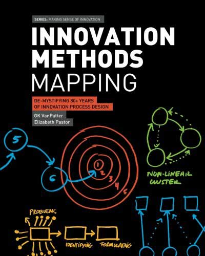 Innovation Methods Mapping